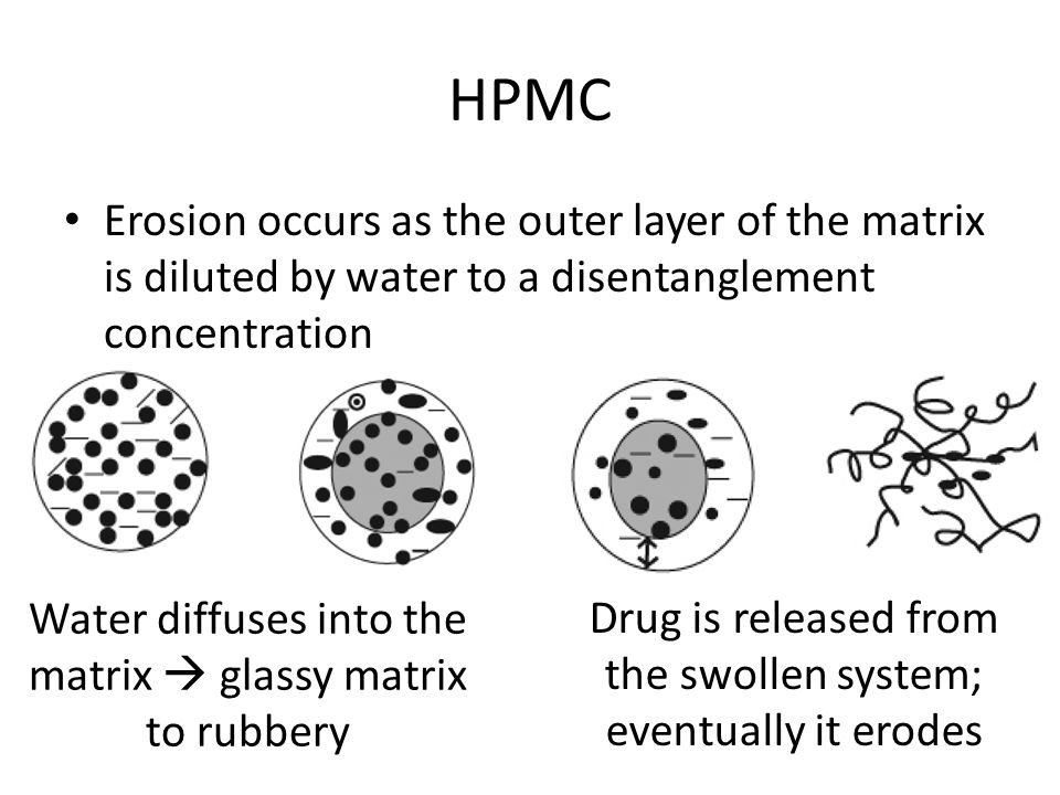 HPMC Erosion occurs as the outer layer of the matrix is diluted by water to a disentanglement concentration Water diffuses into the matrix  glassy matrix to rubbery Drug is released from the swollen system; eventually it erodes