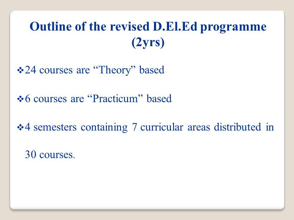 Second Language Teacher Education (Elementary) Consists of 3 courses under Curriculum & pedagogic studies 1.