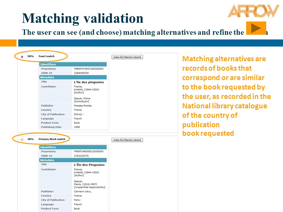Matching validation The user is supported in choosing among multiple alternatives by the matching probability percentage: the higher is the percentage the higher is the similarity of the proposed record to the book requested The user can see (and choose) matching alternatives and refine the search Matching alternatives are records of books that correspond or are similar to the book requested by the user, as recorded in the National library catalogue of the country of publication