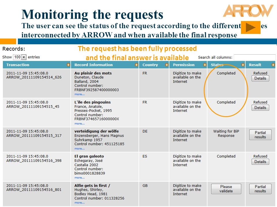 Monitoring the requests The request has been fully processed and the final answer is available The user can see the status of the request according to the different sources interconnected by ARROW and when available the final response