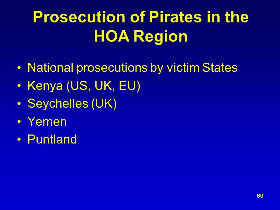 National prosecutions by victim States Kenya (US, UK, EU) Seychelles (UK) Yemen Puntland 60
