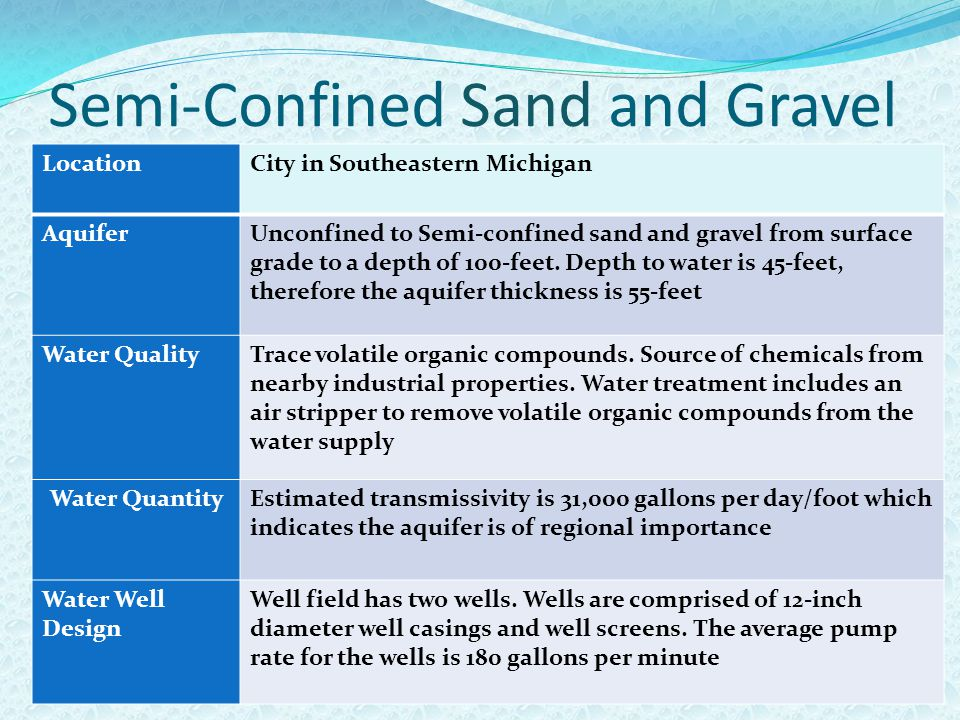 Semi-Confined Sand and Gravel LocationCity in Southeastern Michigan AquiferUnconfined to Semi-confined sand and gravel from surface grade to a depth of 100-feet.