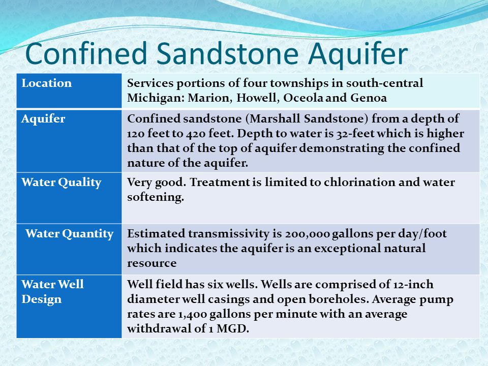 Confined Sandstone Aquifer LocationServices portions of four townships in south-central Michigan: Marion, Howell, Oceola and Genoa AquiferConfined sandstone (Marshall Sandstone) from a depth of 120 feet to 420 feet.