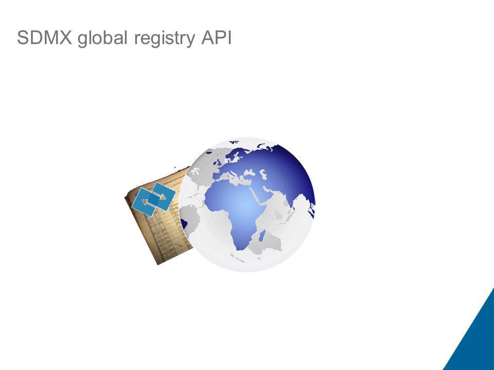 SDMX global registry API