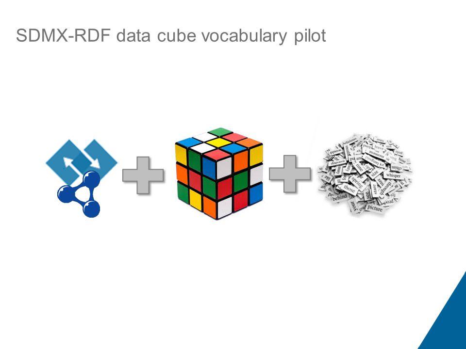 SDMX-RDF data cube vocabulary pilot