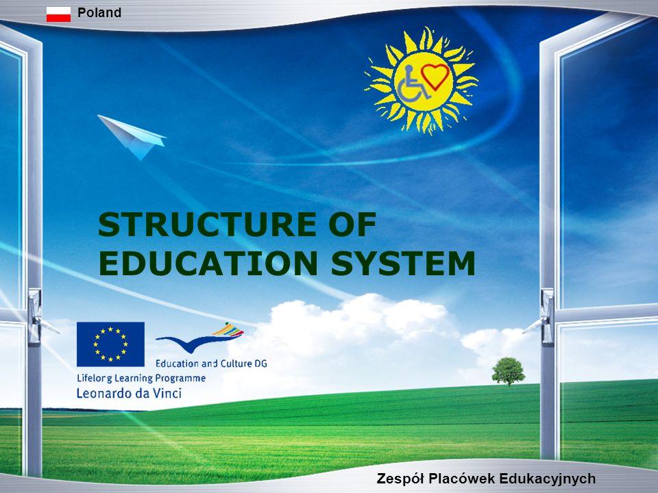 Zespół Placówek Edukacyjnych STRUCTURE OF EDUCATION SYSTEM Poland