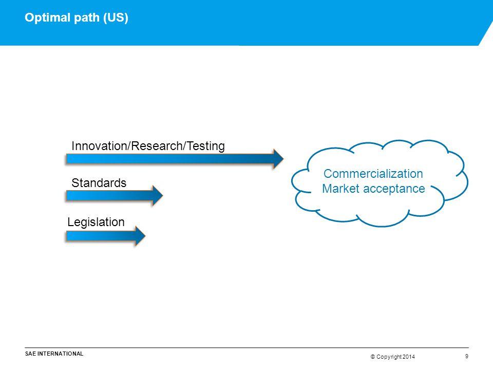 © Copyright 2014 SAE INTERNATIONAL © Copyright 2014 Optimal path (US) 9 Innovation/Research/Testing Standards Legislation Commercialization Market acc
