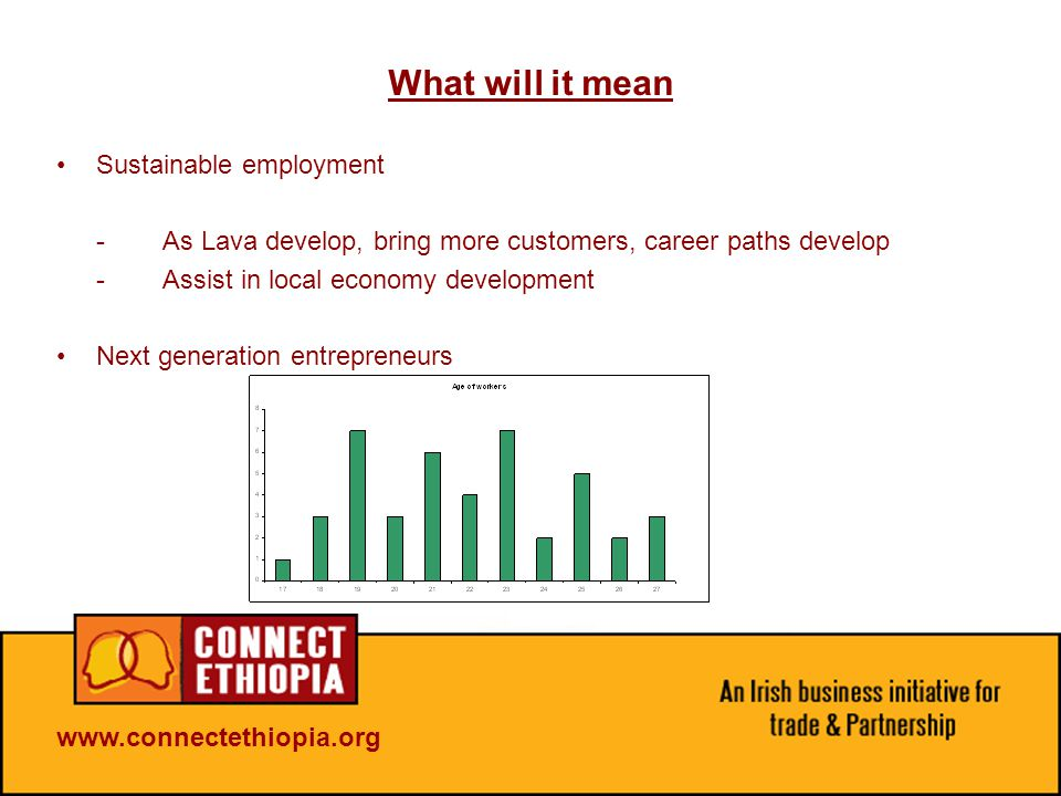 What will it mean Sustainable employment -As Lava develop, bring more customers, career paths develop -Assist in local economy development Next generation entrepreneurs