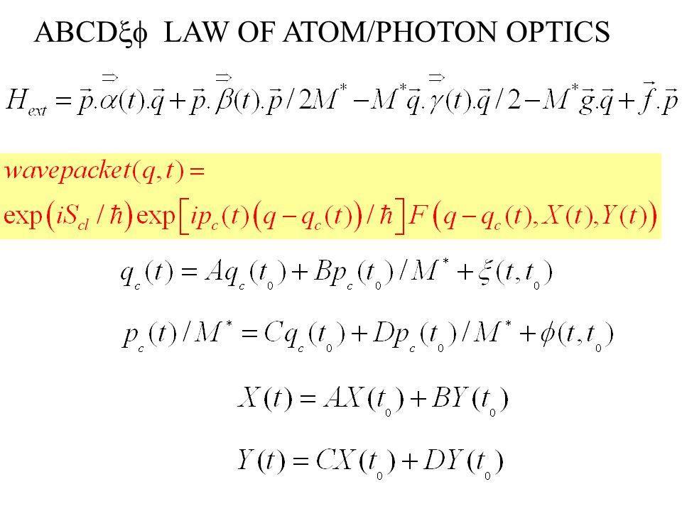 ABCD  LAW OF ATOM/PHOTON OPTICS