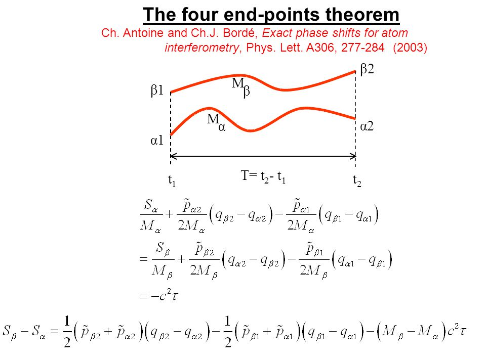 The four end-points theorem Ch.Antoine and Ch.J.