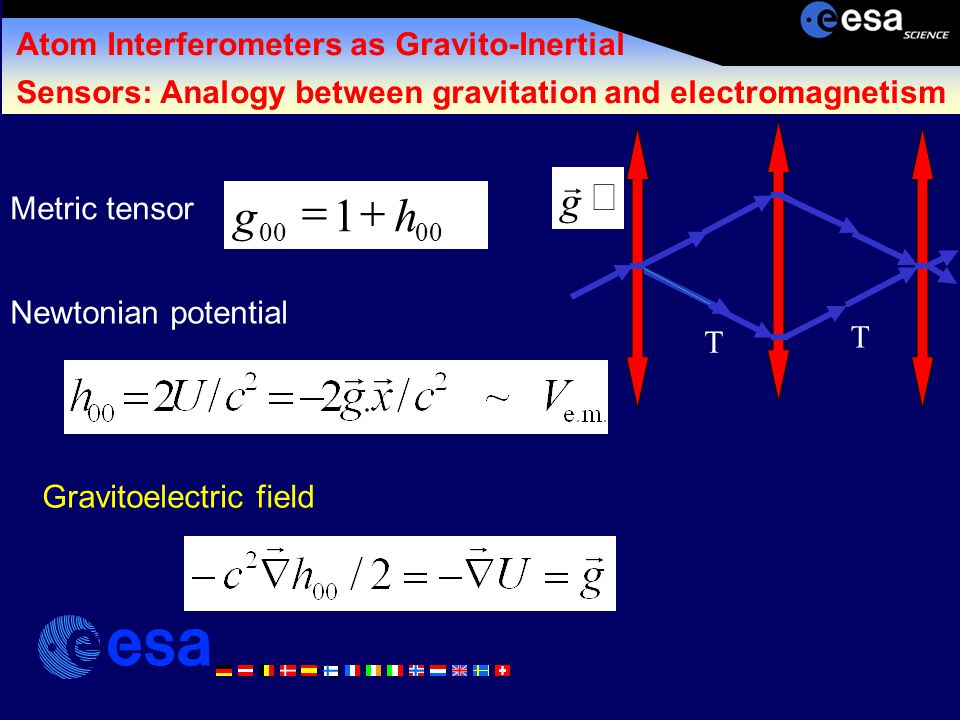 Atom Interferometers as Gravito-Inertial Sensors:Analogy between gravitation and electromagnetism 1 00 hg   g  T T Metric tensor Newtonian potential Gravitoelectricfield