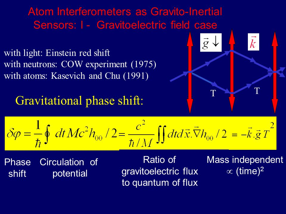Atom Interferometers as Gravito-Inertial Sensors: I - Gravitoelectric field case Gravitational phase shift: T T with light: Einstein red shift with neutrons: COW experiment (1975) with atoms: Kasevich and Chu (1991) Phase shift Circulation of potential Mass independent  (time) 2 Ratio of gravitoelectric flux to quantum of flux