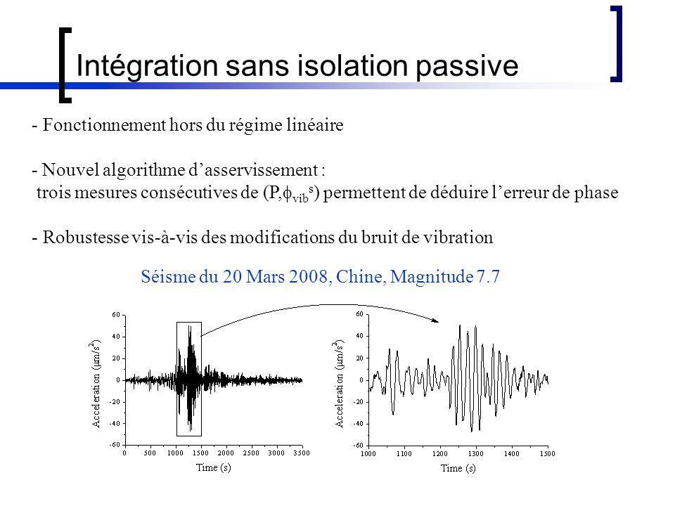 Intégration sans isolation passive - Fonctionnement hors du régime linéaire - Nouvel algorithme d'asservissement : trois mesures consécutives de (P,  vib s ) permettent de déduire l'erreur de phase - Robustesse vis-à-vis des modifications du bruit de vibration Séisme du 20 Mars 2008, Chine, Magnitude 7.7