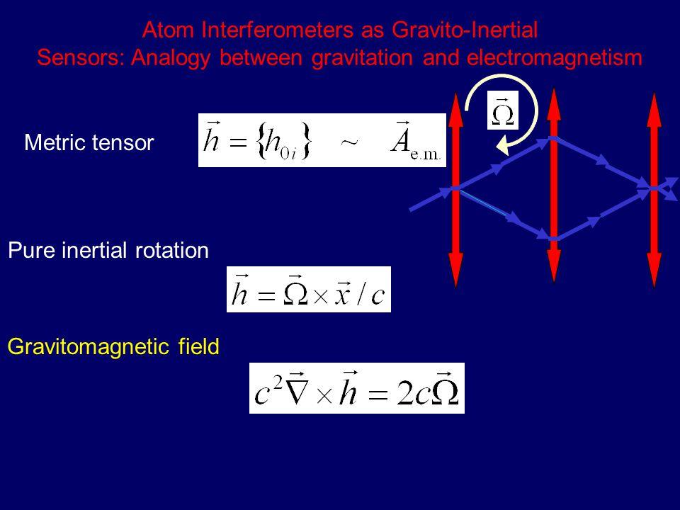 Atom Interferometers as Gravito-Inertial Sensors: Analogy between gravitation and electromagnetism Metric tensor Gravitomagnetic field Pure inertial r