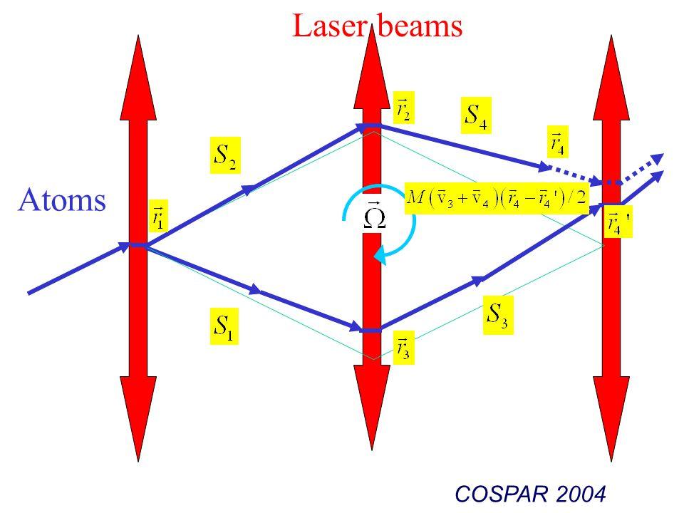 Laser beams Atoms COSPAR 2004