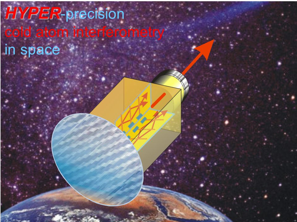 HYPER HYPER -precision cold atom interferometry in space