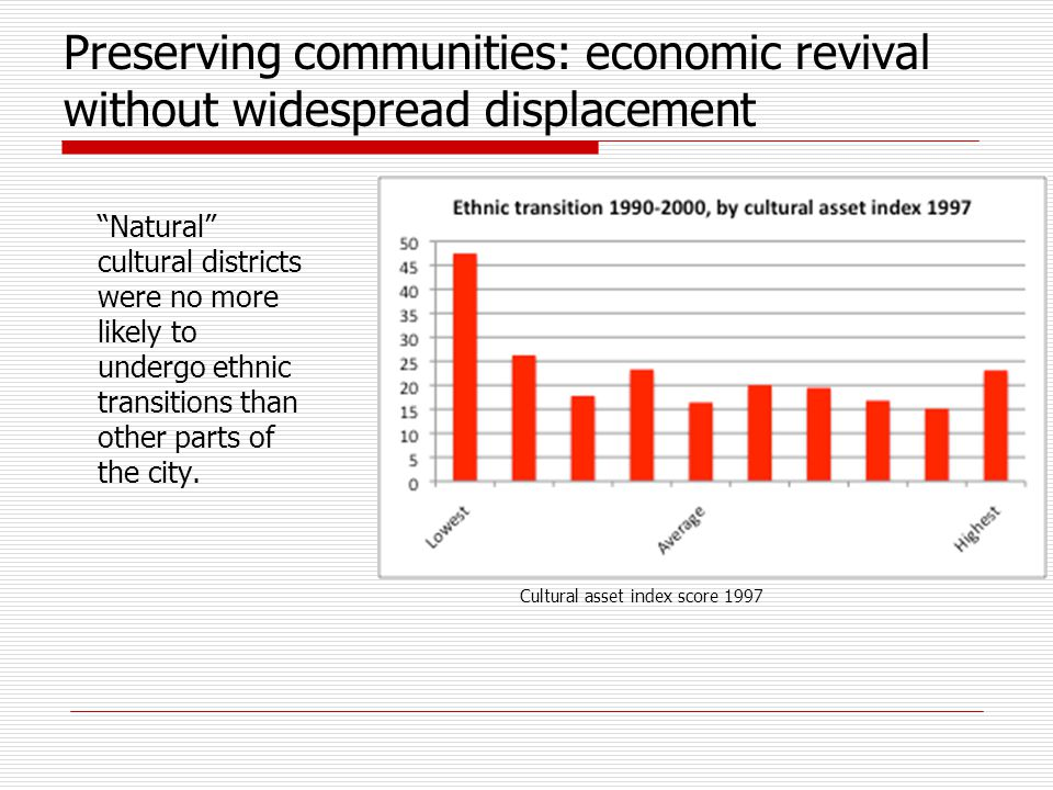 Preserving communities: economic revival without widespread displacement Natural cultural districts were no more likely to undergo ethnic transitions than other parts of the city.