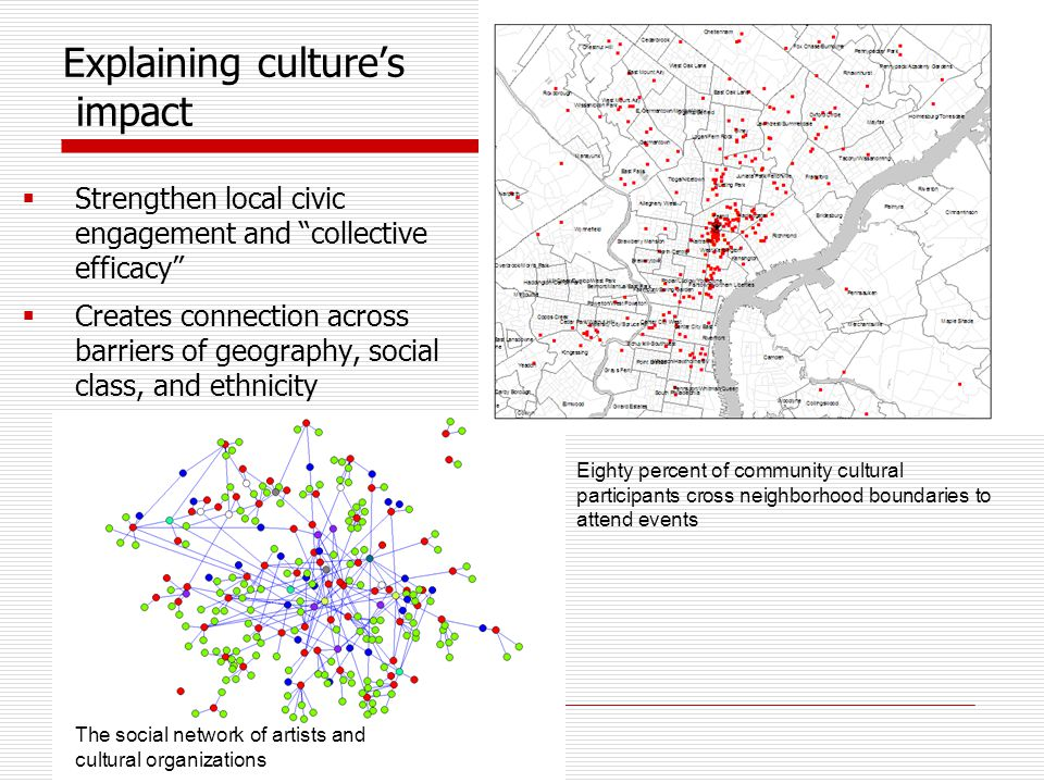 Explaining culture's impact  Strengthen local civic engagement and collective efficacy  Creates connection across barriers of geography, social class, and ethnicity The social network of artists and cultural organizations Eighty percent of community cultural participants cross neighborhood boundaries to attend events