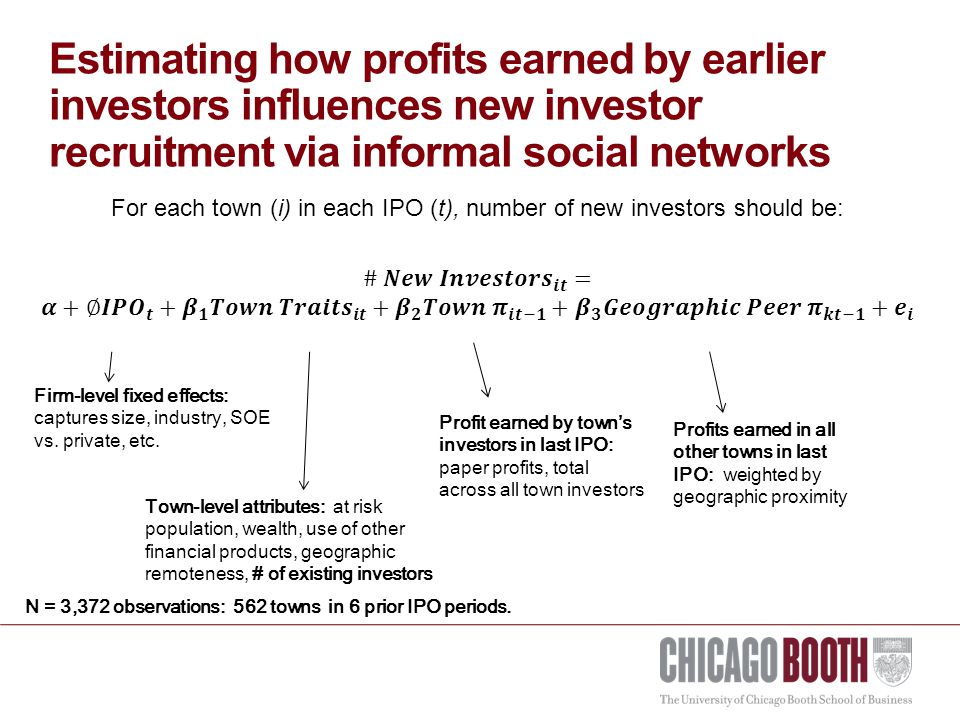 Estimating how profits earned by earlier investors influences new investor recruitment via informal social networks Firm-level fixed effects: captures size, industry, SOE vs.