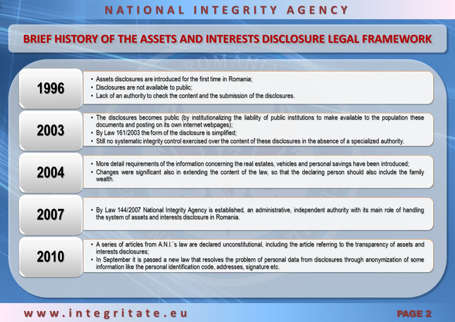 DECLARATION OF ASSETS, INCOME, LIABILITIES AND INTERESTS National Integrity Agency (ANI) ROMANIA DECLARATION OF ASSETS, INCOME, LIABILITIES AND INTERE