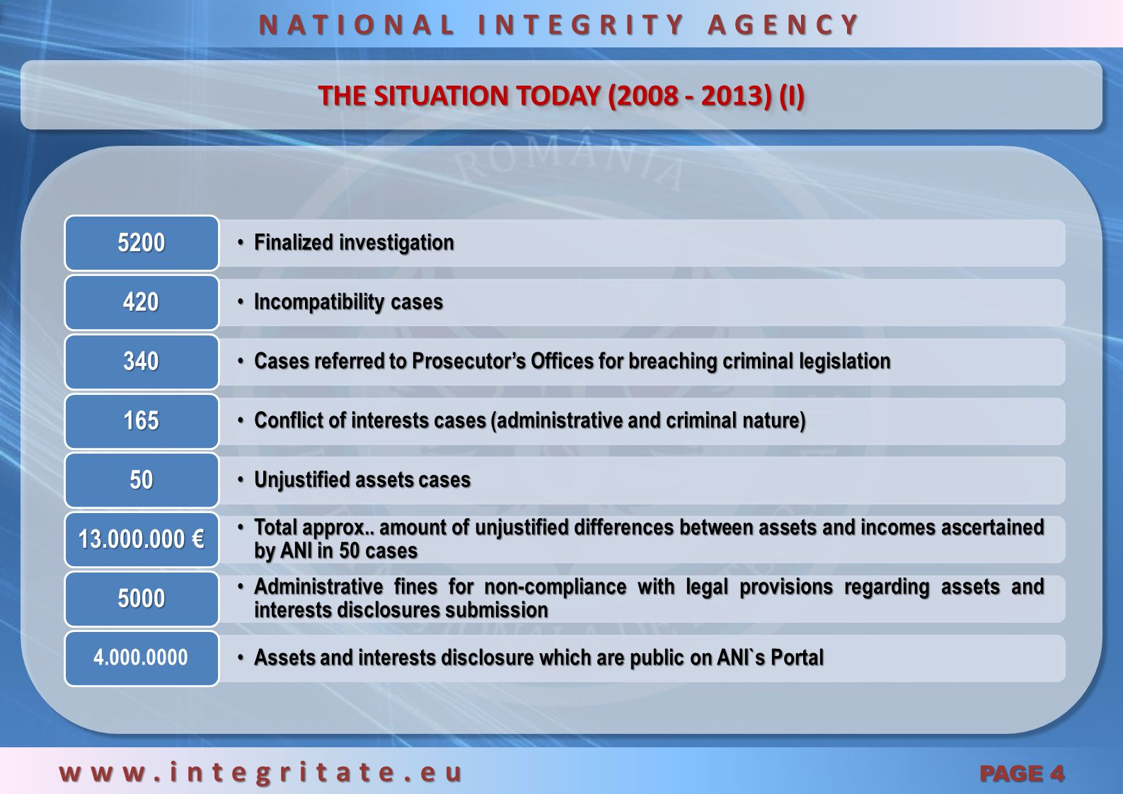SITUATION BEFORE ESTABLISHING THE NATIONAL INTEGRITY AGENCY (1996 - 2007) www.integritate.eu PAGE 3 NATIONAL INTEGRITY AGENCY  In Romania, in the las