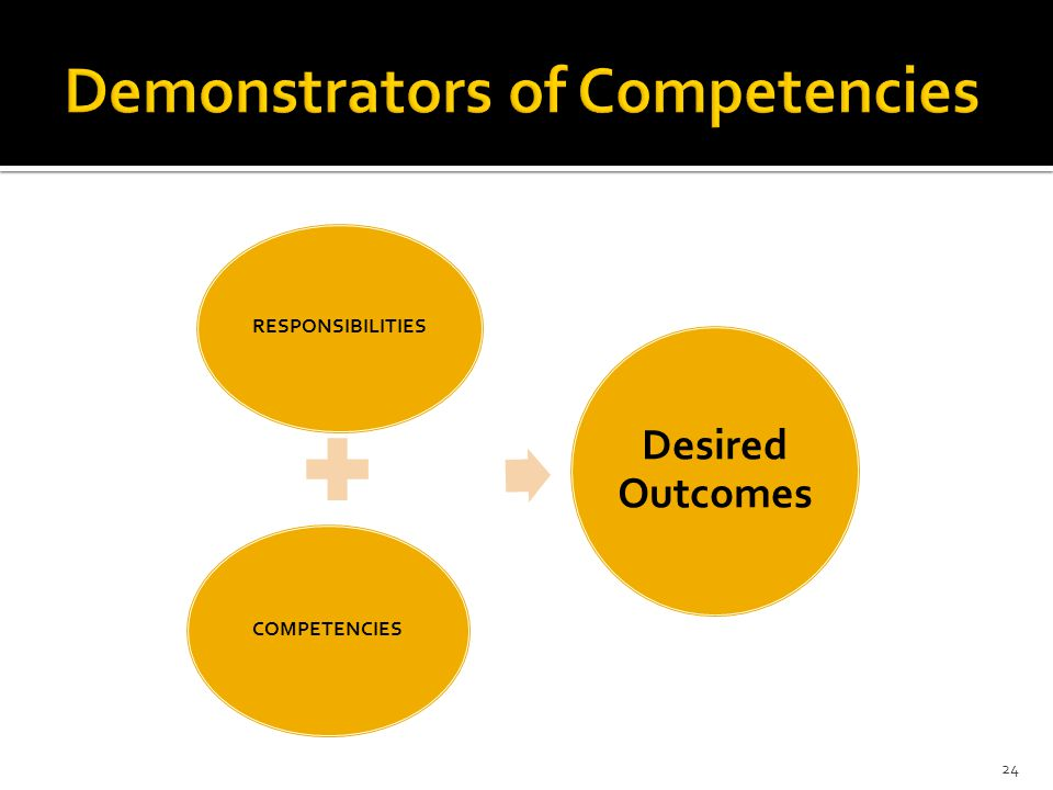 24 RESPONSIBILITIES COMPETENCIES Desired Outcomes