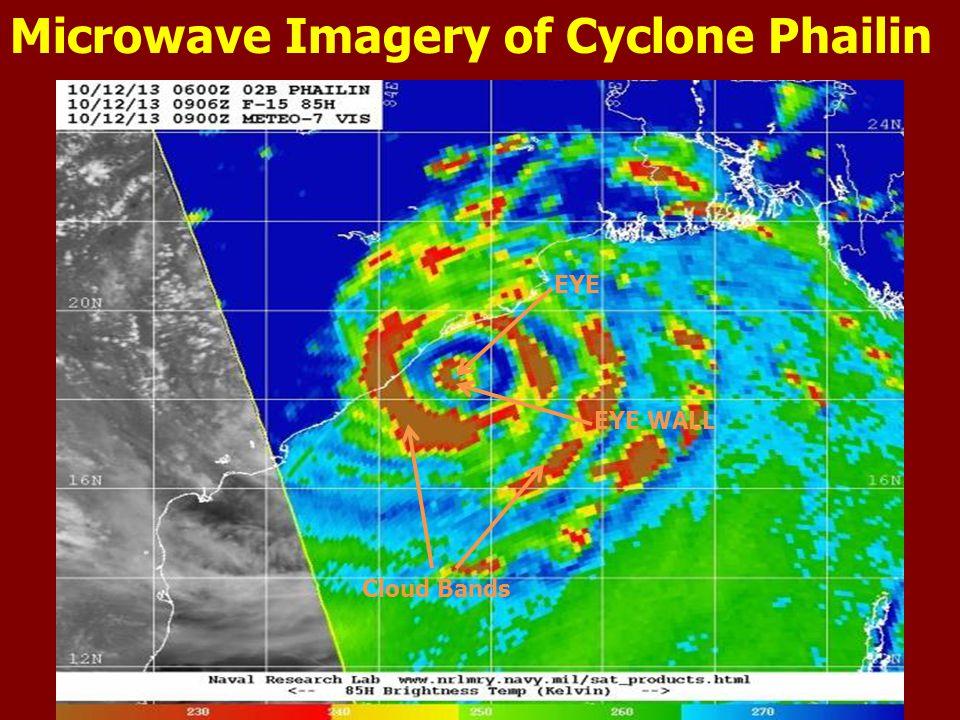 Microwave Imagery of Cyclone Phailin EYE EYE WALL Cloud Bands