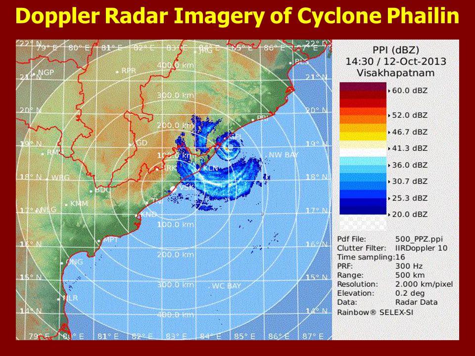 Doppler Radar Imagery of Cyclone Phailin