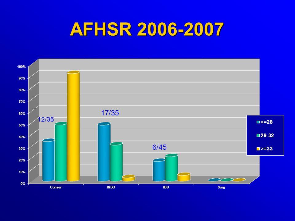 AFHSR 2006-2007 12/35 17/35 6/45
