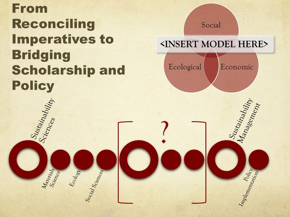 From Reconciling Imperatives to Bridging Scholarship and Policy Social EconomicEcological Sustainability Sciences Materials Science EcologySocial Scie