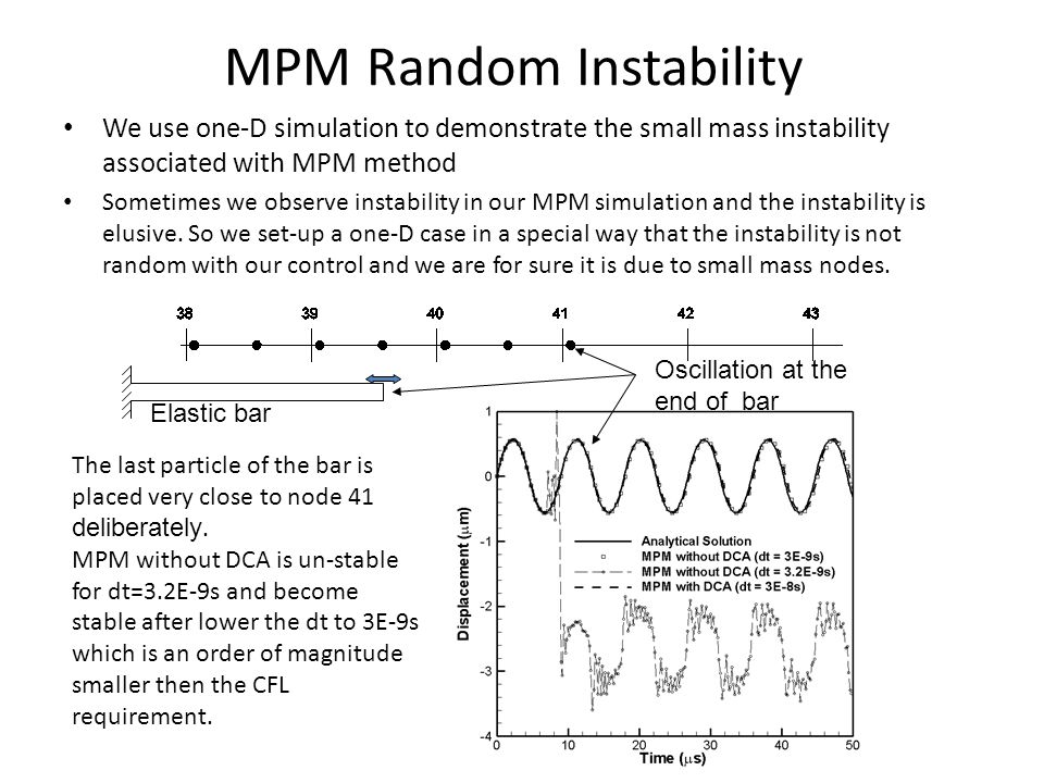 MPM Random Instability We use one-D simulation to demonstrate the small mass instability associated with MPM method Sometimes we observe instability i