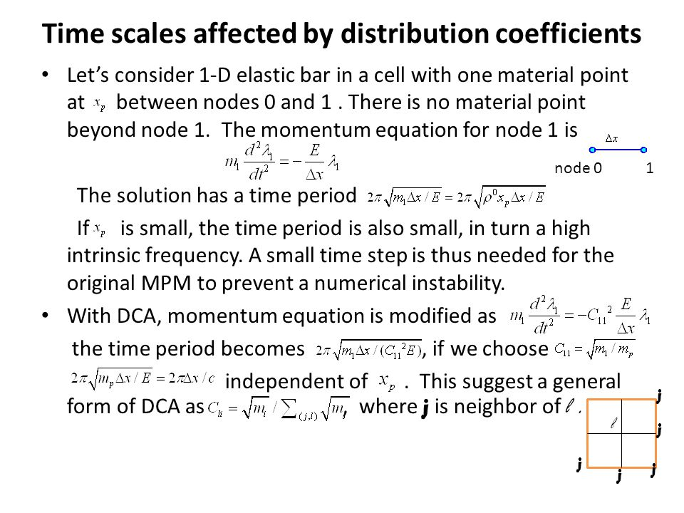 Time scales affected by distribution coefficients Let's consider 1-D elastic bar in a cell with one material point at between nodes 0 and 1. There is