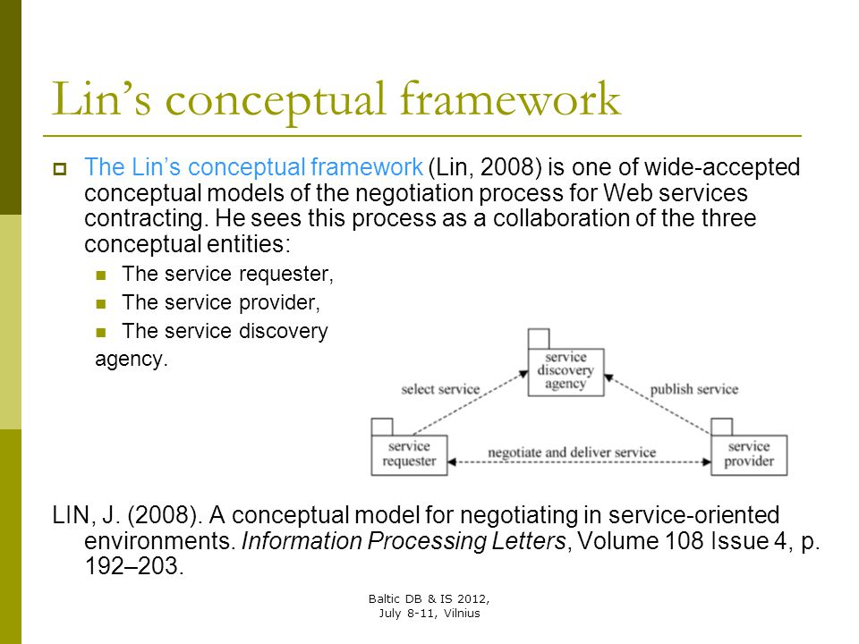 Lin's conceptual framework  The Lin's conceptual framework (Lin, 2008) is one of wide-accepted conceptual models of the negotiation process for Web s