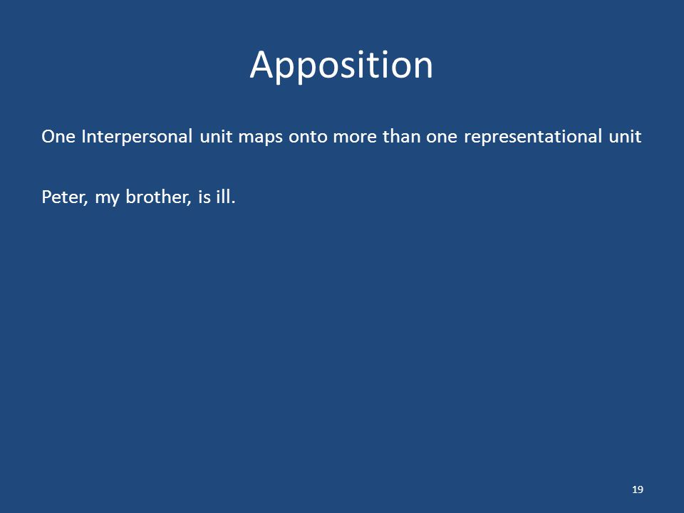 Apposition One Interpersonal unit maps onto more than one representational unit Peter, my brother, is ill.