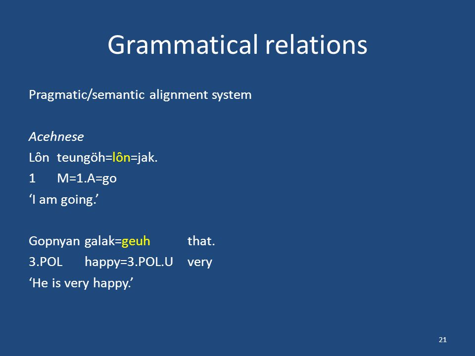 Grammatical relations Pragmatic/semantic alignment system Acehnese Lȏnteungöh=lȏn=jak.