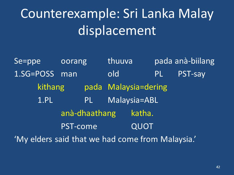 Counterexample: Sri Lanka Malay displacement Se=ppe oorangthuuva pada anà-biilang 1.SG=POSSman oldPLPST-say kithangpadaMalaysia=dering 1.PLPLMalaysia=ABL anà-dhaathangkatha.