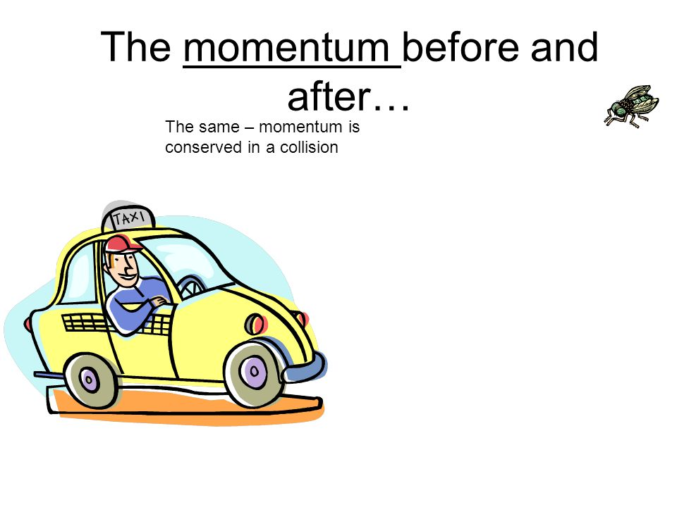 The momentum before and after… The same – momentum is conserved in a collision