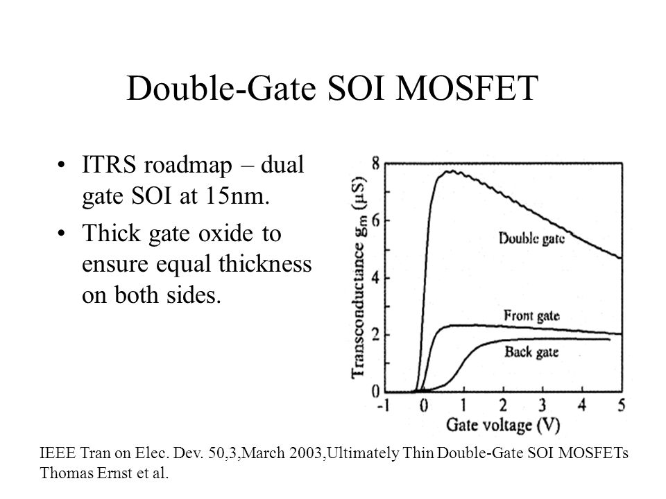 Double-Gate SOI MOSFET ITRS roadmap – dual gate SOI at 15nm.