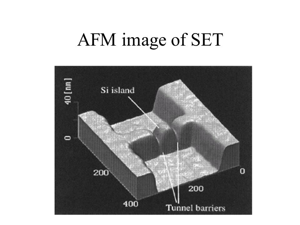 AFM image of SET
