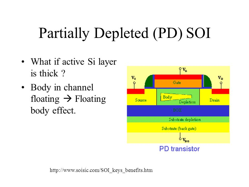 Partially Depleted (PD) SOI What if active Si layer is thick .