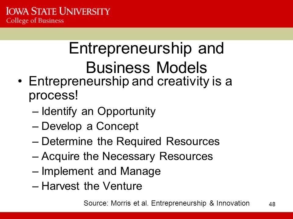 48 Entrepreneurship and Business Models Entrepreneurship and creativity is a process.