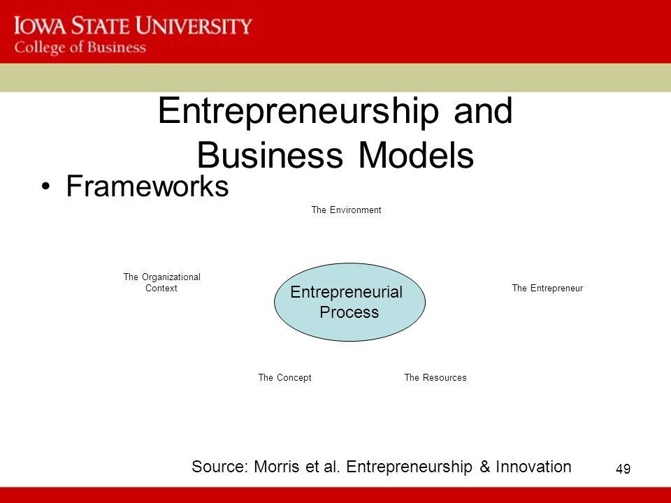 49 Entrepreneurship and Business Models Frameworks Source: Morris et al.
