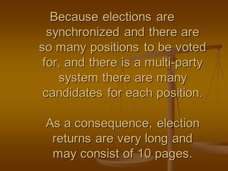 Because elections are synchronized and there are so many positions to be voted for, and there is a multi-party system there are many candidates for ea