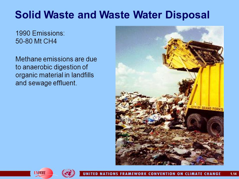 1.14 Solid Waste and Waste Water Disposal 1990 Emissions: 50-80 Mt CH4 Methane emissions are due to anaerobic digestion of organic material in landfil