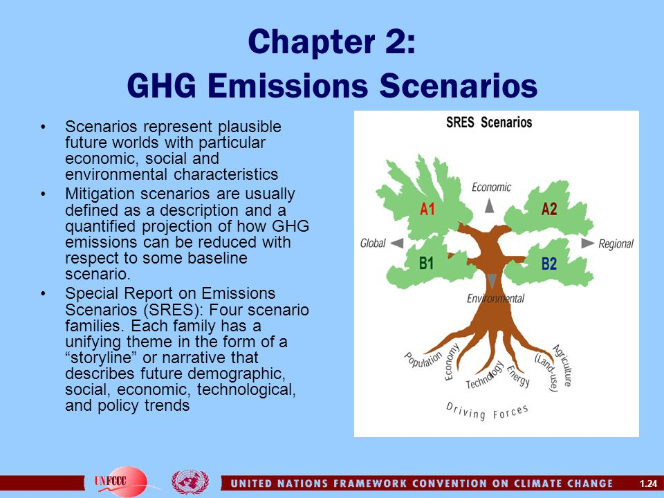 1.24 Chapter 2: GHG Emissions Scenarios Scenarios represent plausible future worlds with particular economic, social and environmental characteristics