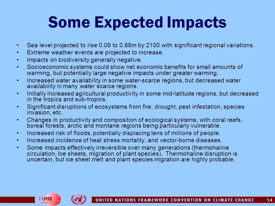 1.25 Qualitative Directions for SRES Scenarios