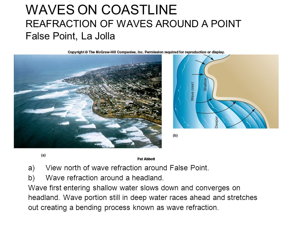 WAVES ON COASTLINE REAFRACTION OF WAVES AROUND A POINT False Point, La Jolla a)View north of wave refraction around False Point. b)Wave refraction aro