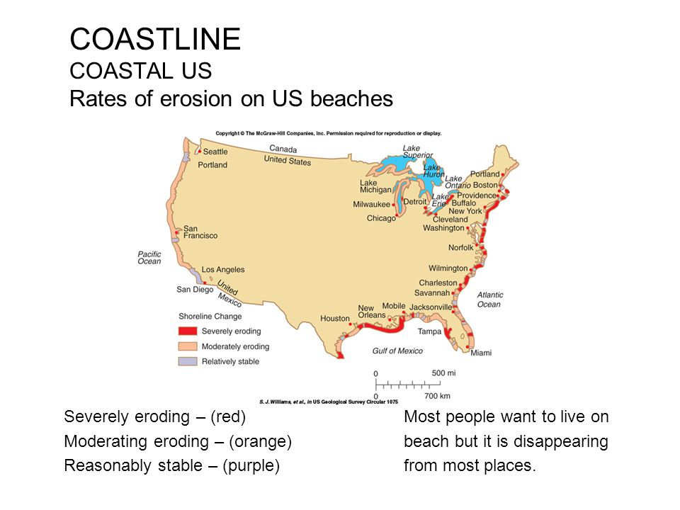 COASTLINE COASTAL US Rates of erosion on US beaches Severely eroding – (red)Most people want to live on Moderating eroding – (orange)beach but it is d
