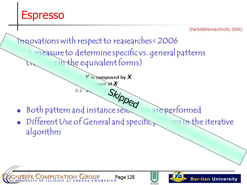 Page 128 Espresso Innovations with respect to reasearches < 2006 A measure to determine specific vs.