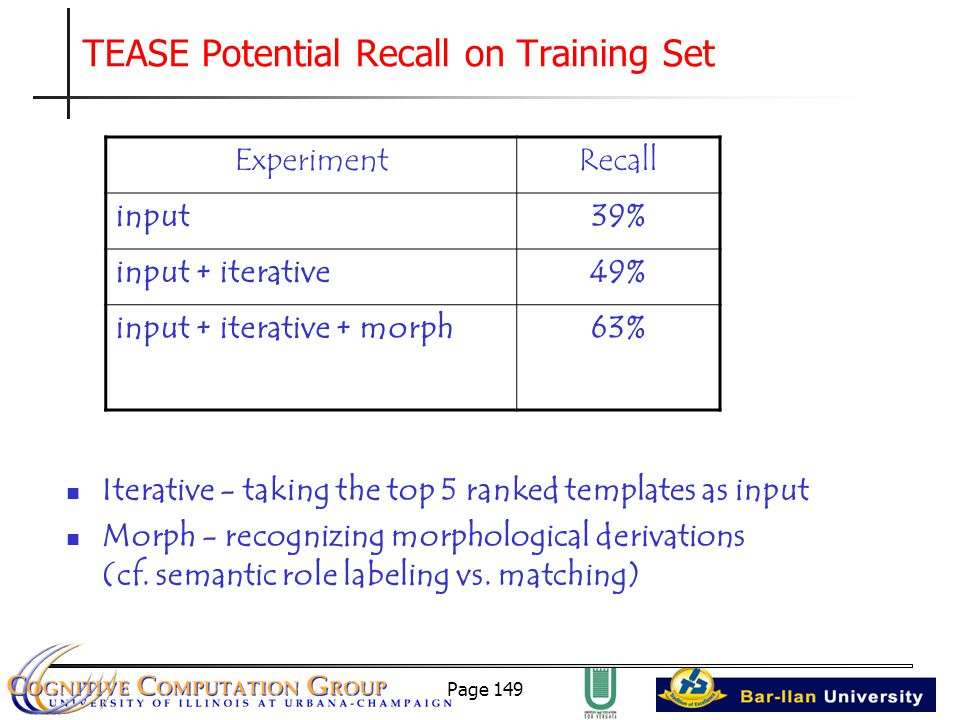 Page 149 Iterative - taking the top 5 ranked templates as input Morph - recognizing morphological derivations (cf.